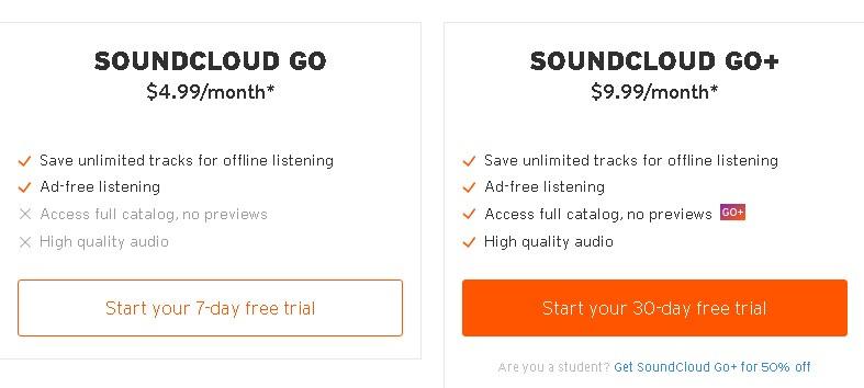 free soundcloud go account from bugmenot.com